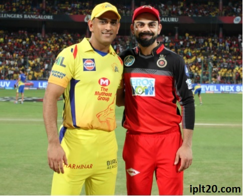 IPL 2021: Team Captain Their IPL 2021 Salaries, Total IPL Salary, And Net Worth